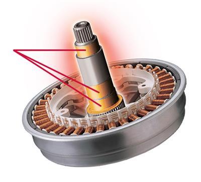 Multi Heat Treatment
