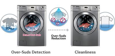 Optimized Washing System